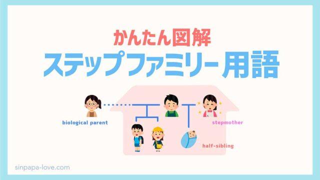 「かんたん図解ステップファミリー用語」タイトルと、家系図のイラスト